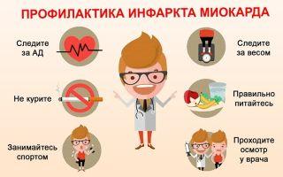Профилактика инфаркта миокарда: первичная и вторичная