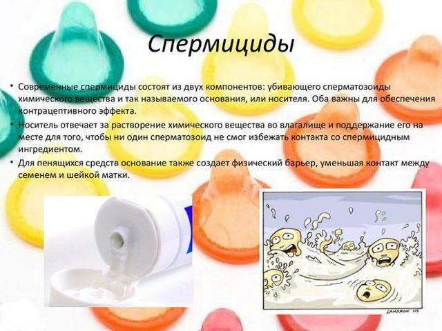 Контрацепция при ГВ: чем предохраняться после родов кормящей маме - лучшие методы
