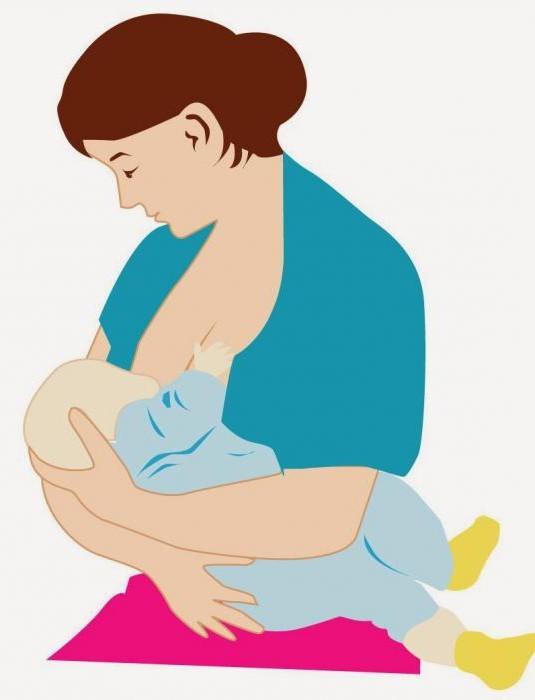 Закупорка молочного протока: причины, симптомы, что делать в домашних условиях