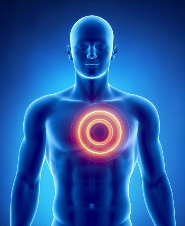 Боль за грудиной посередине: что делать и причины у мужчин и женщин