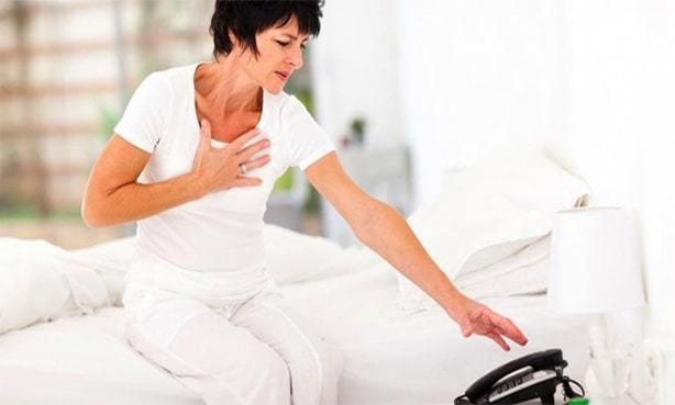 Признаки сердечной недостаточности, симптомы 1-3 стадии и лечение