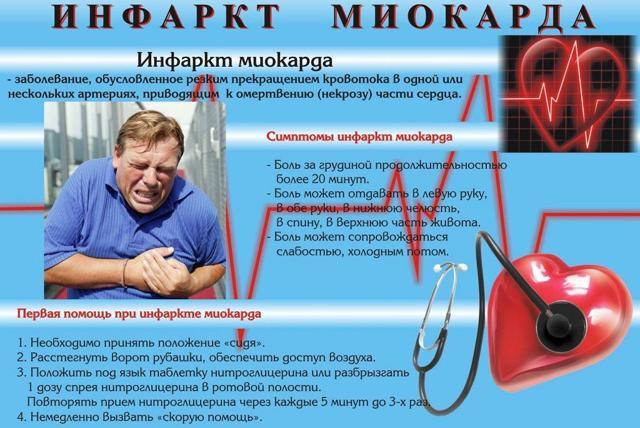 Признаки инфаркта у женщины: симптомы и первая помощь в домашних условиях
