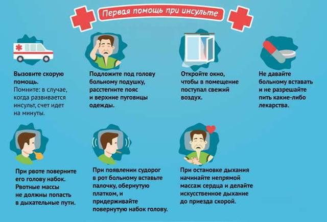 Микроинсульт: симптомы и первые признаки, лечение и последствия