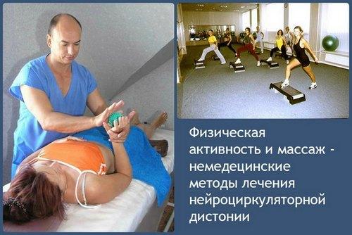 Нейроциркуляторная дистония (НЦД): что это, симптомы, признаки и лечение