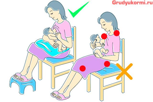Застой молока у кормящей мамы: что делать, как убрать застой в груди