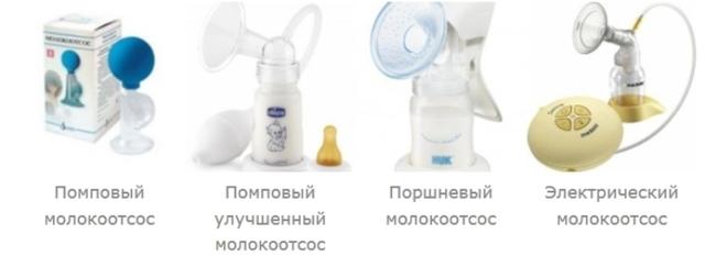 Как пользоваться молокоотсосом: ручным с грушей, электрическим - инструкция