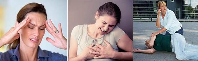 Гипертония 3 степени: симптомы, лечение и риски 1-4