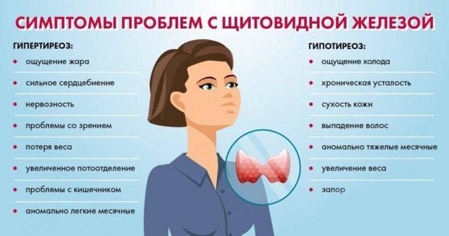 Как увеличить грудь с помощью йода в домашних условиях: можно ли мазать бюст йодом