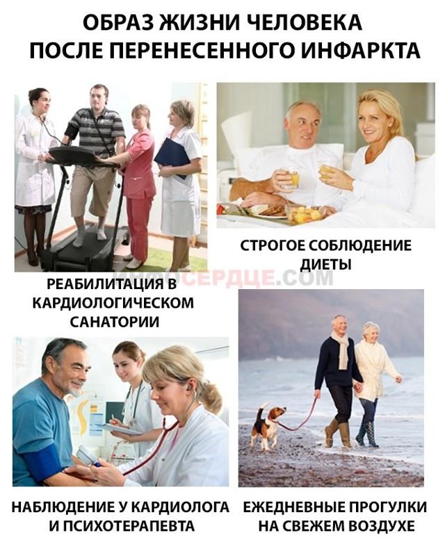 Реабилитация после инфаркта: этапы восстановления в домашних условиях и стационаре