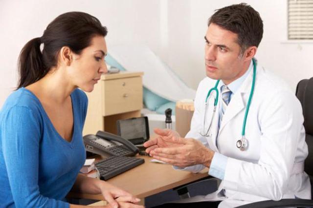 Фиброаденома молочной железы: лечение без операции - обзор эффективных методов