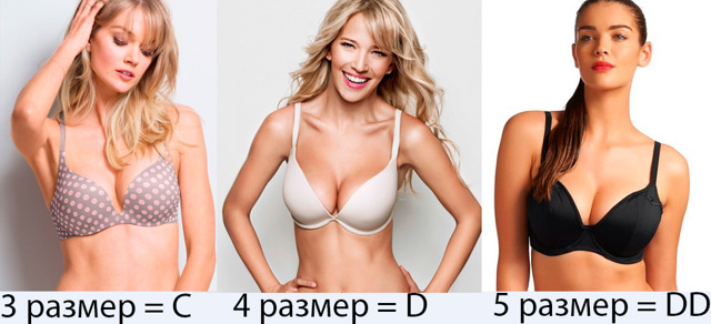 Как узнать свой размер груди: измерить объем бюста и обхват грудины, таблица размеров