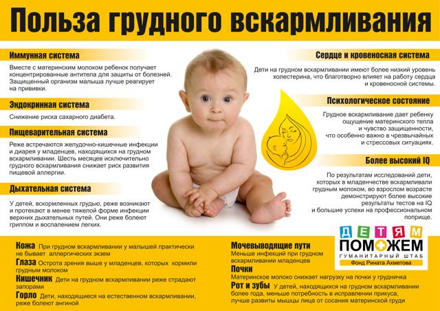 Можно ли сгущенку при грудном вскармливании: польза и вред сгущенного молока